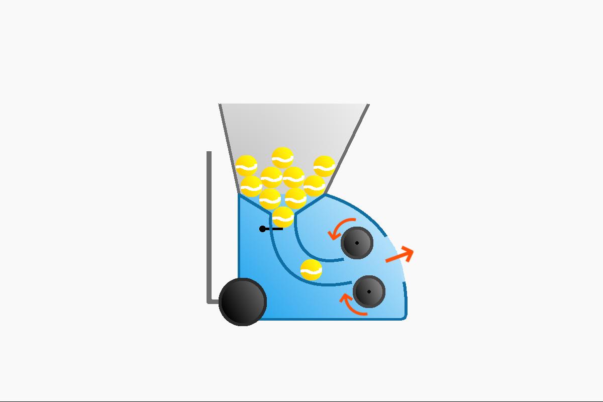 Grafik vom Aufbau einer Tennis Ballmaschine