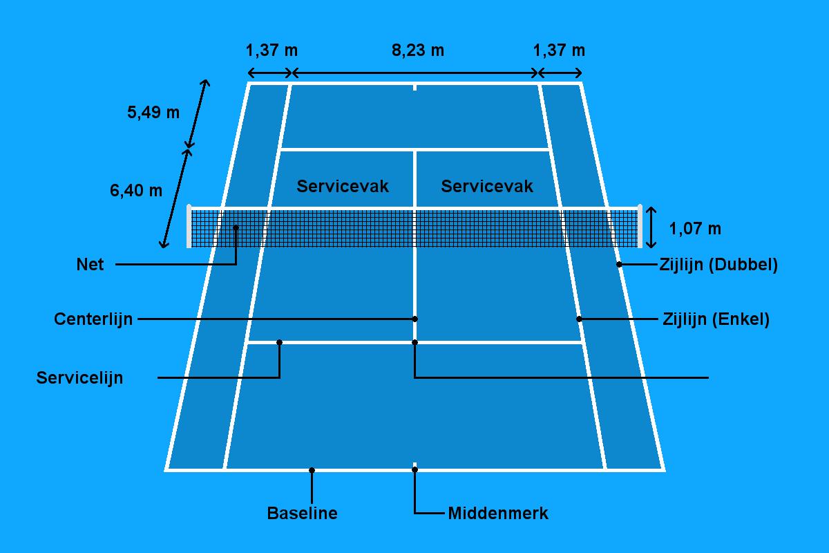 Grafische weergave van de afmetingen van een tennisbaan