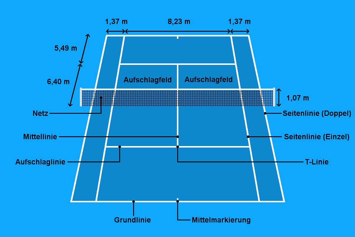 Grafik der Maße eines Tennisplatzes