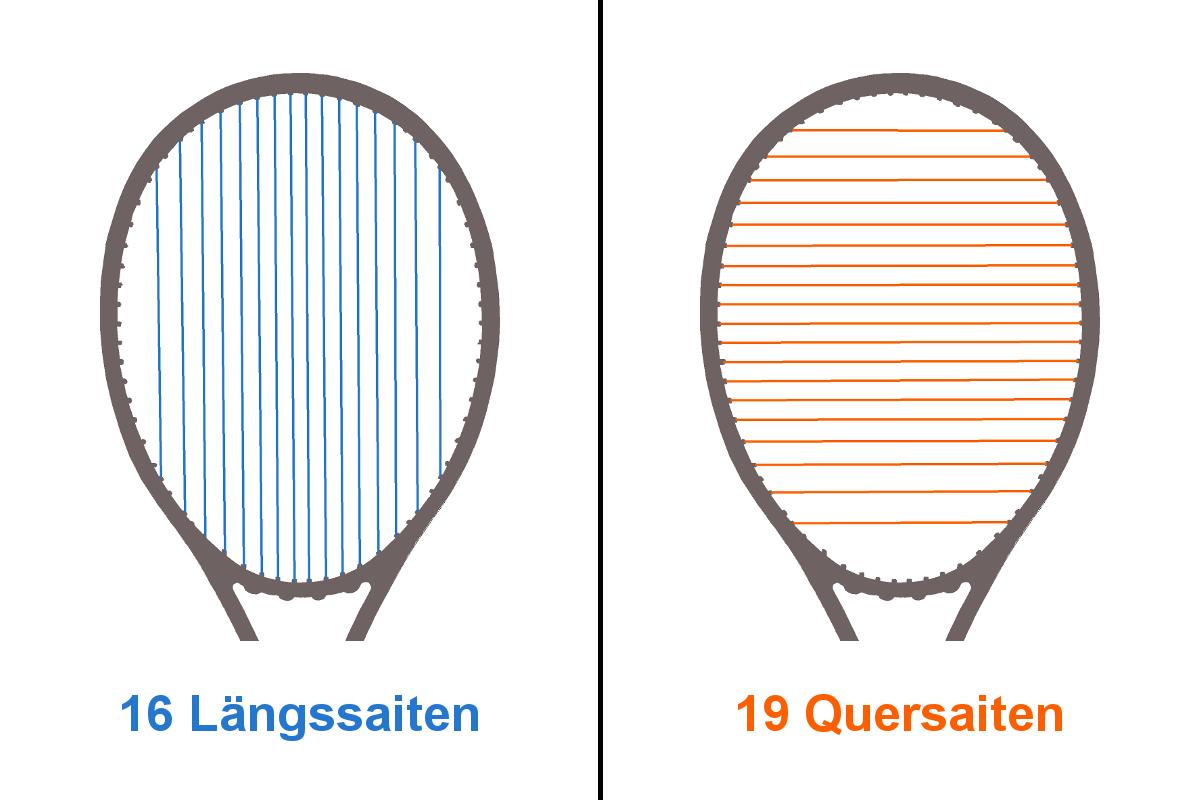 Grafik vom Saitenbild eines Tennisschlägers